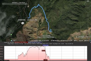 Canyon Google earth track 1