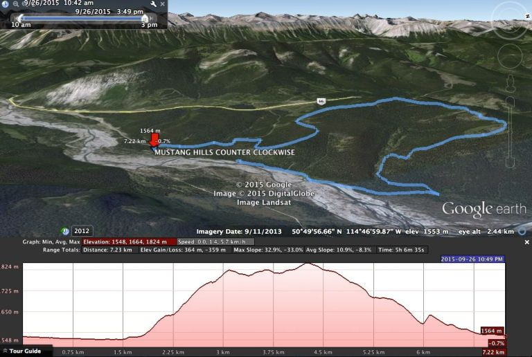 Mustang Hills Google Eath track